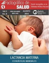 Factográfico Lactancia Materna