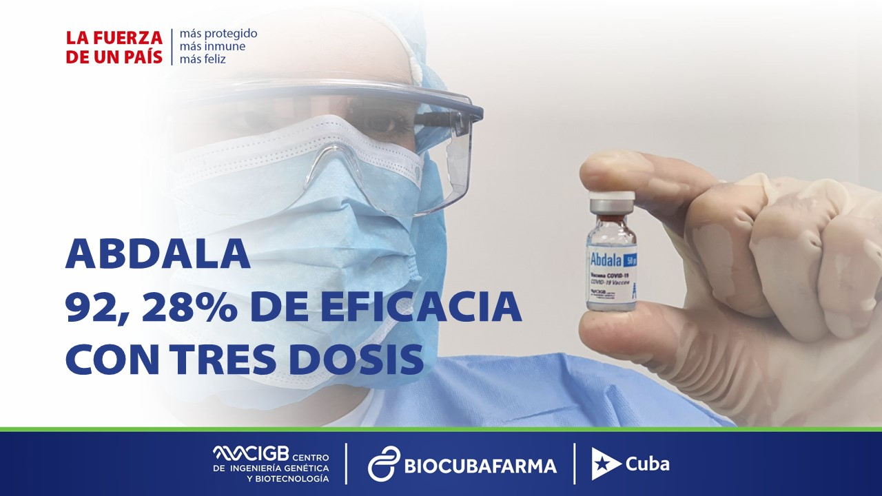 Candidato vacunal Abdala muestra 92,28% de eficacia en su esquema único de tres dosis
